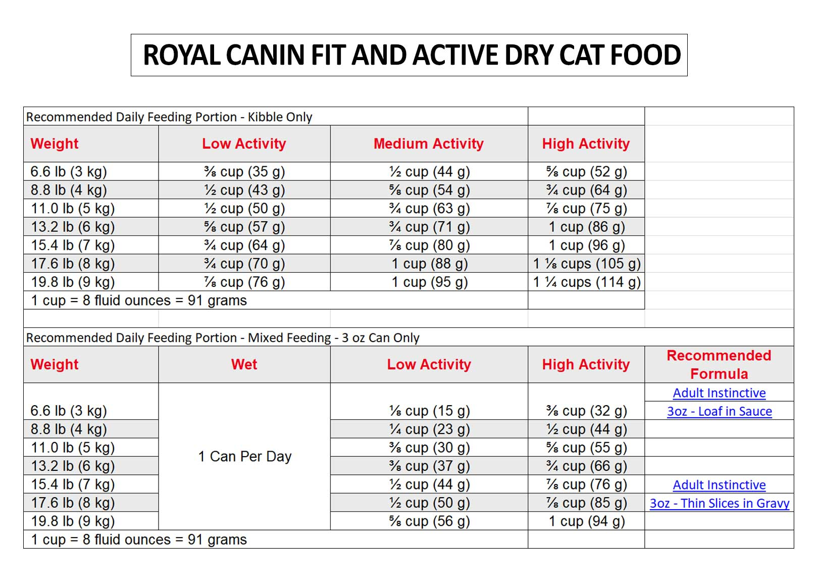 Royal%20Canin%20Fit%20%26%20Active%20Dry