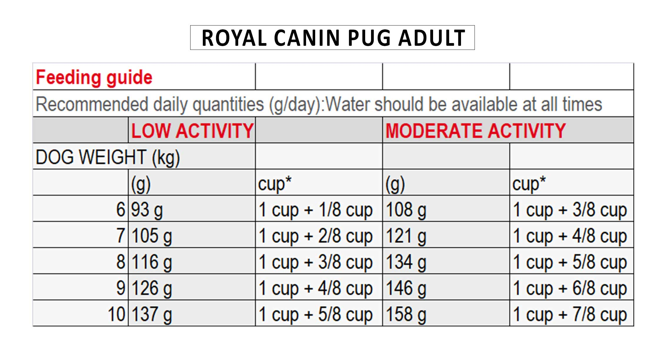 Royal-Canin-Pug-Adult