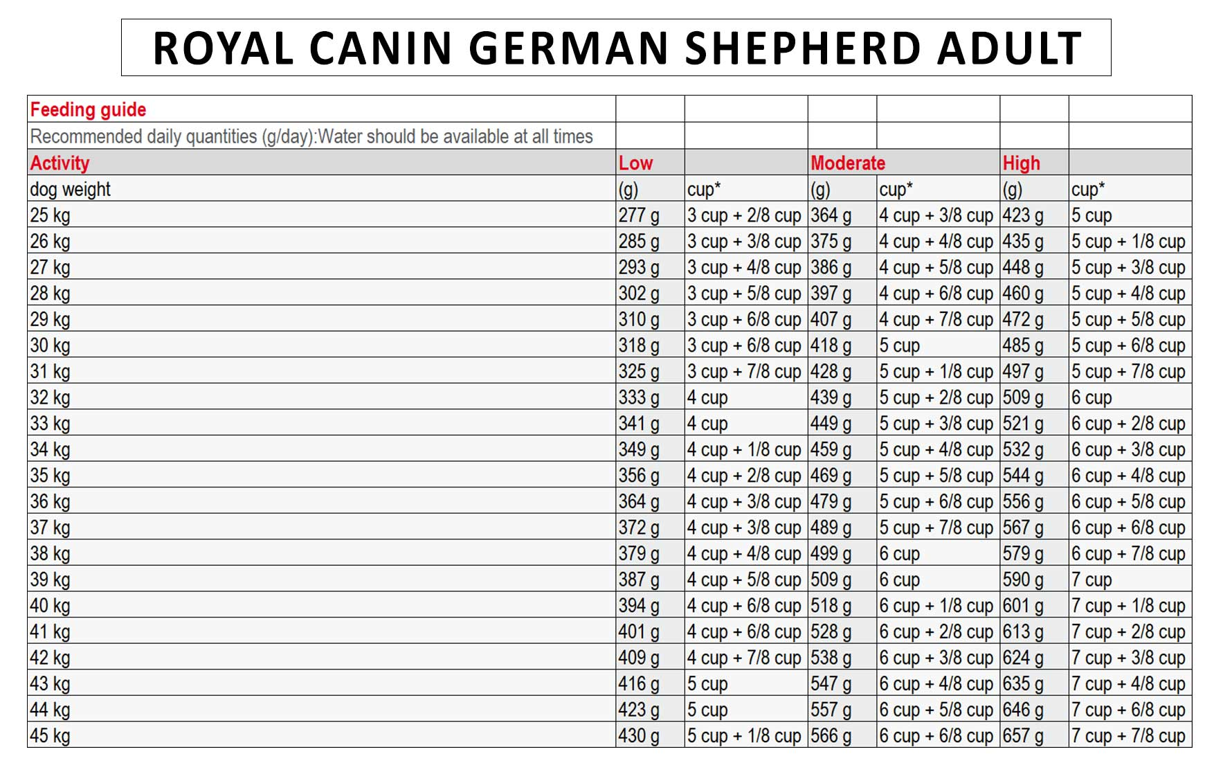 Royal-canin-German-Shepherd-Adult